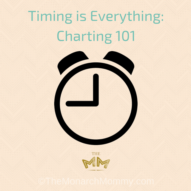 Timing is Everything: Charting 101