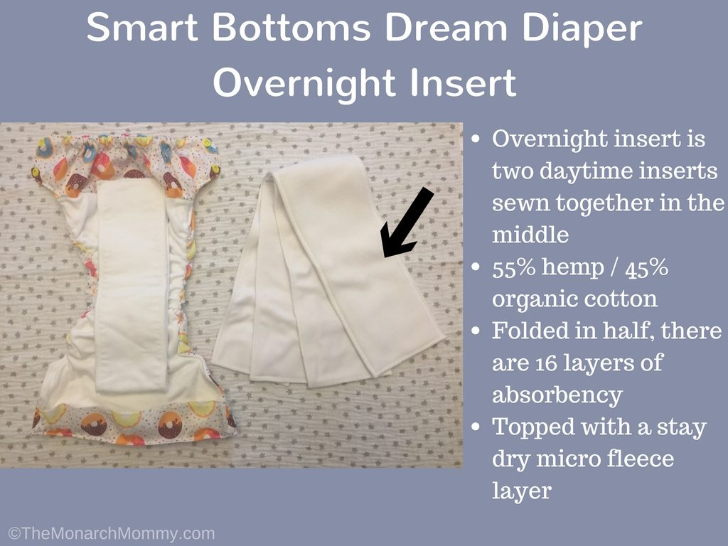 Smart Bottoms Dream Diaper Review